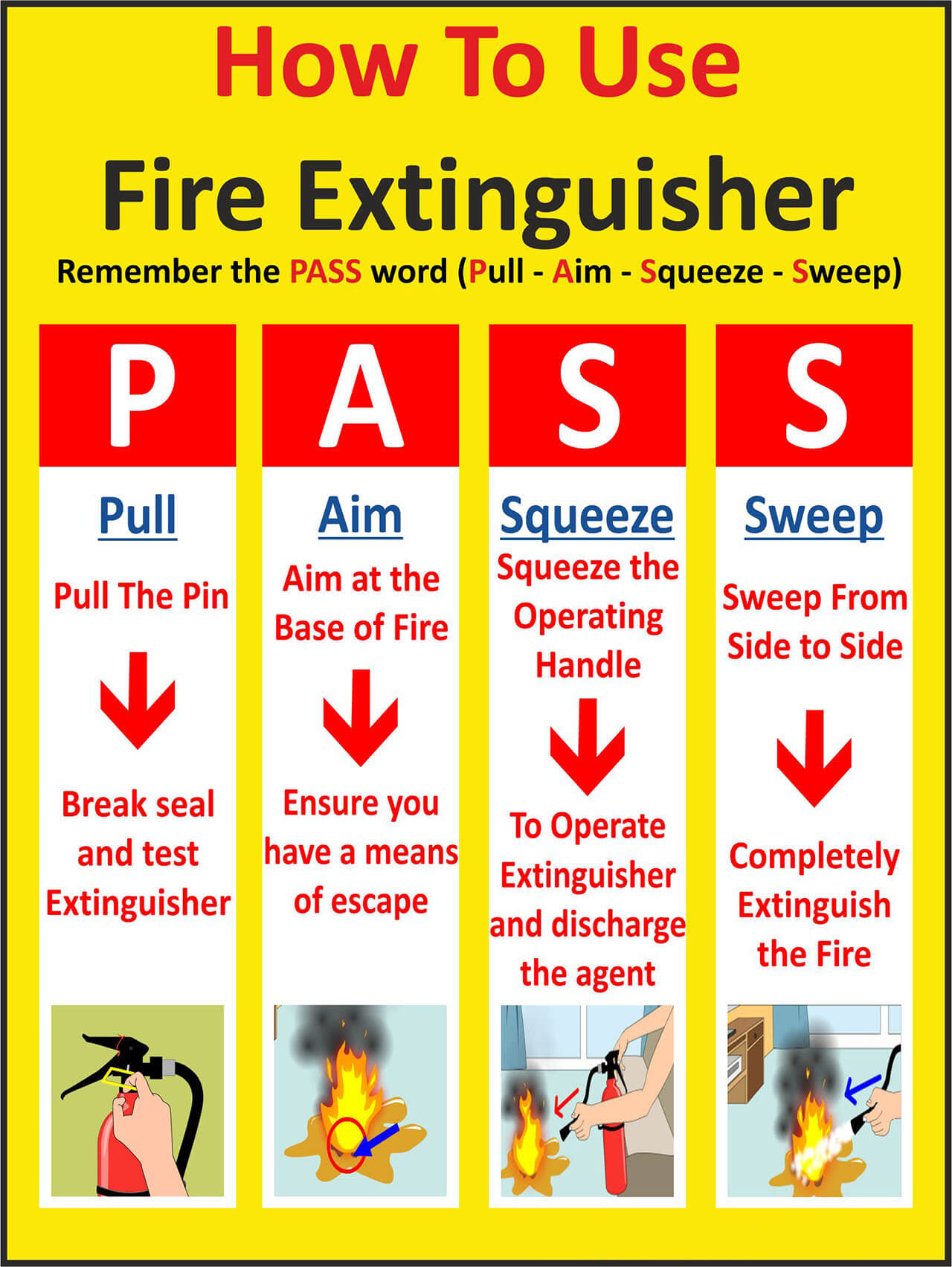 pass how to use extinguisher